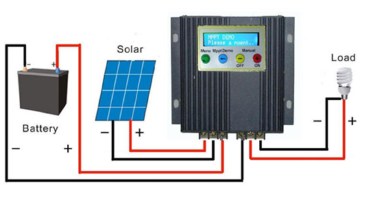 Air Cooled Servo Controlled Voltage Stabilizer 1 Phase
